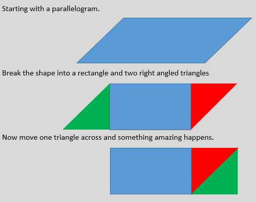 Statement 6 – calculate the area of parallelograms and